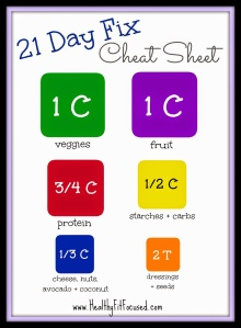 21 Day Fix Cheat Sheet